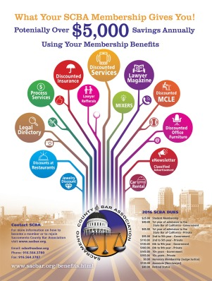 SCBA Benefits